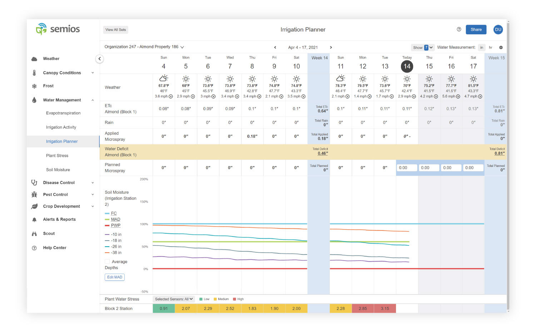 UI-Screenshot_Irrigation-Planner